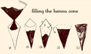 mehndi-cone-making